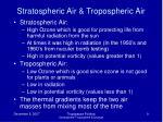 stratospheric air tropospheric air