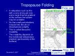tropopause folding27