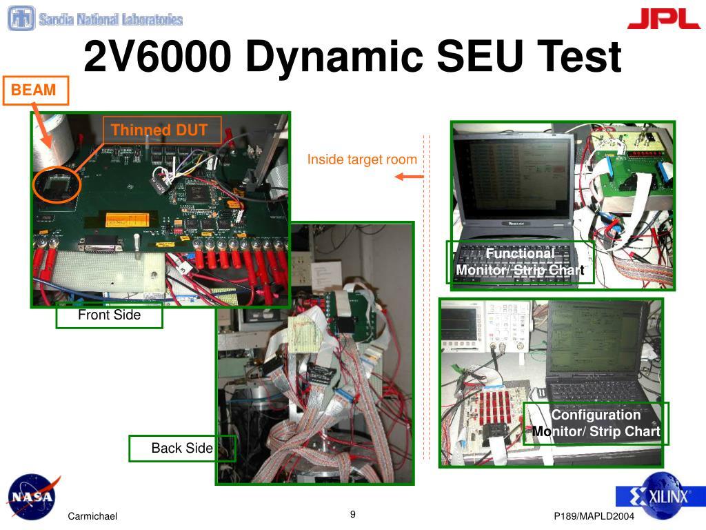 2V6000 Dynamic SEU Test