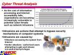 cyber threat analysis
