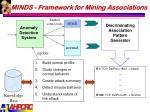 minds framework for mining associations