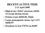 recent active time 2 11 april 2000