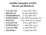 satellite anomalies at geo recent and historical