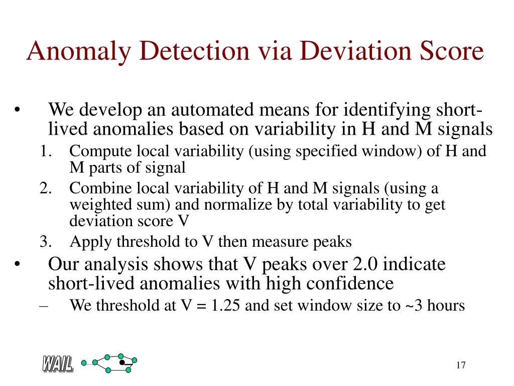 Anomaly Detection via Deviation Score