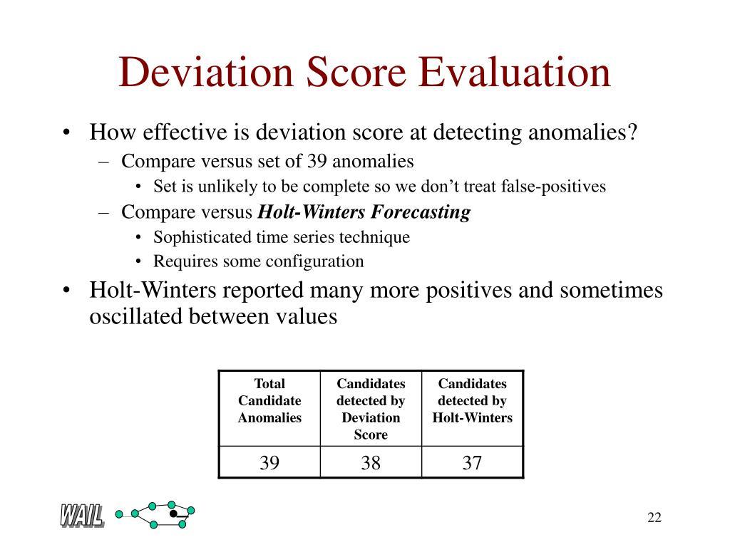 Deviation Score Evaluation