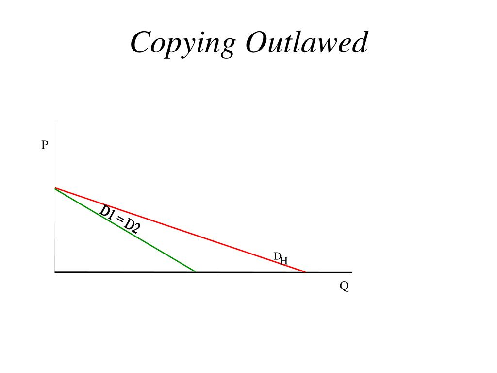 Copying Outlawed