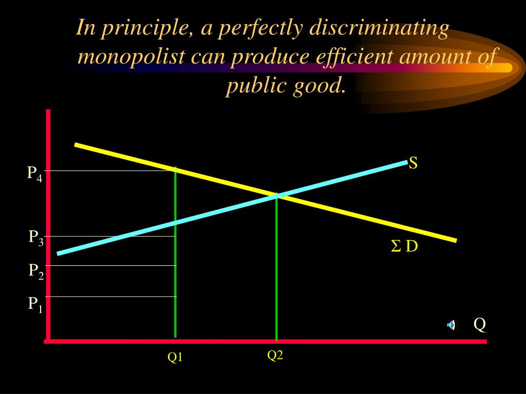 In principle, a perfectly discriminating monopolist can produce efficient amount of public good.