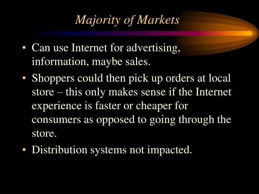 Majority of Markets