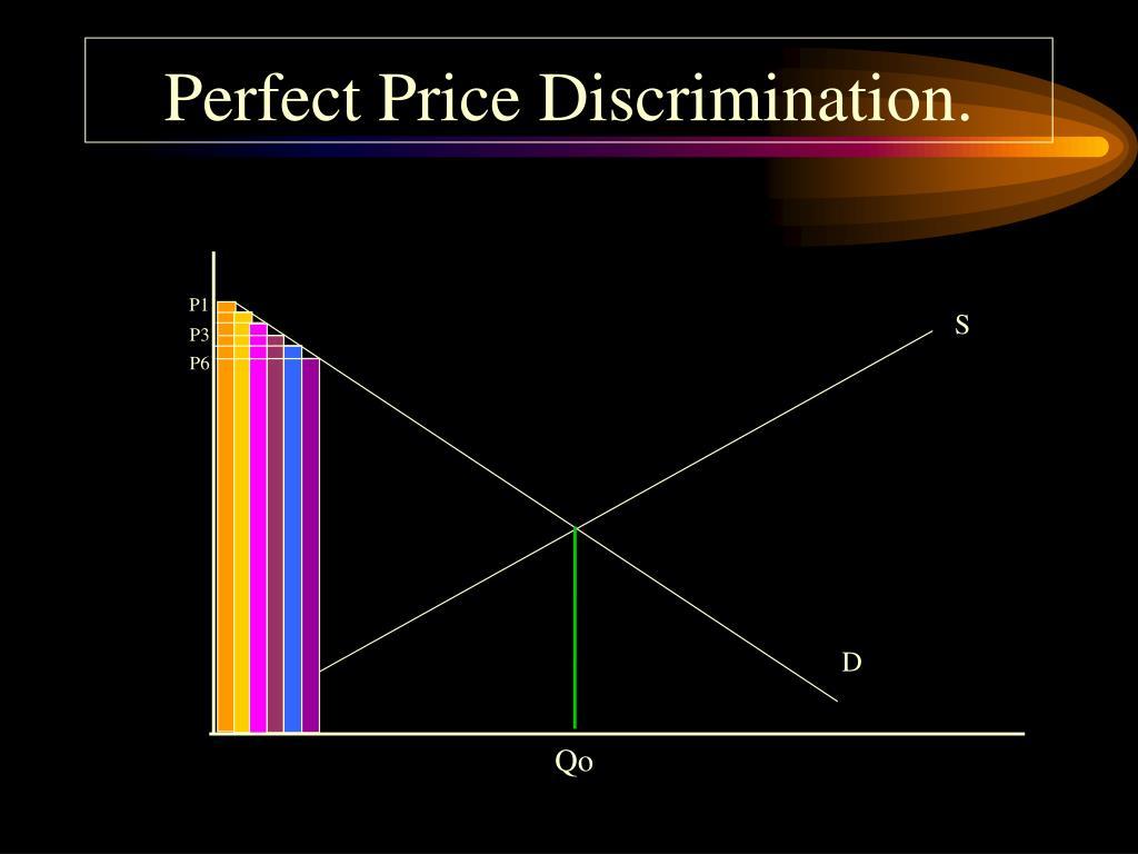 Perfect Price Discrimination.