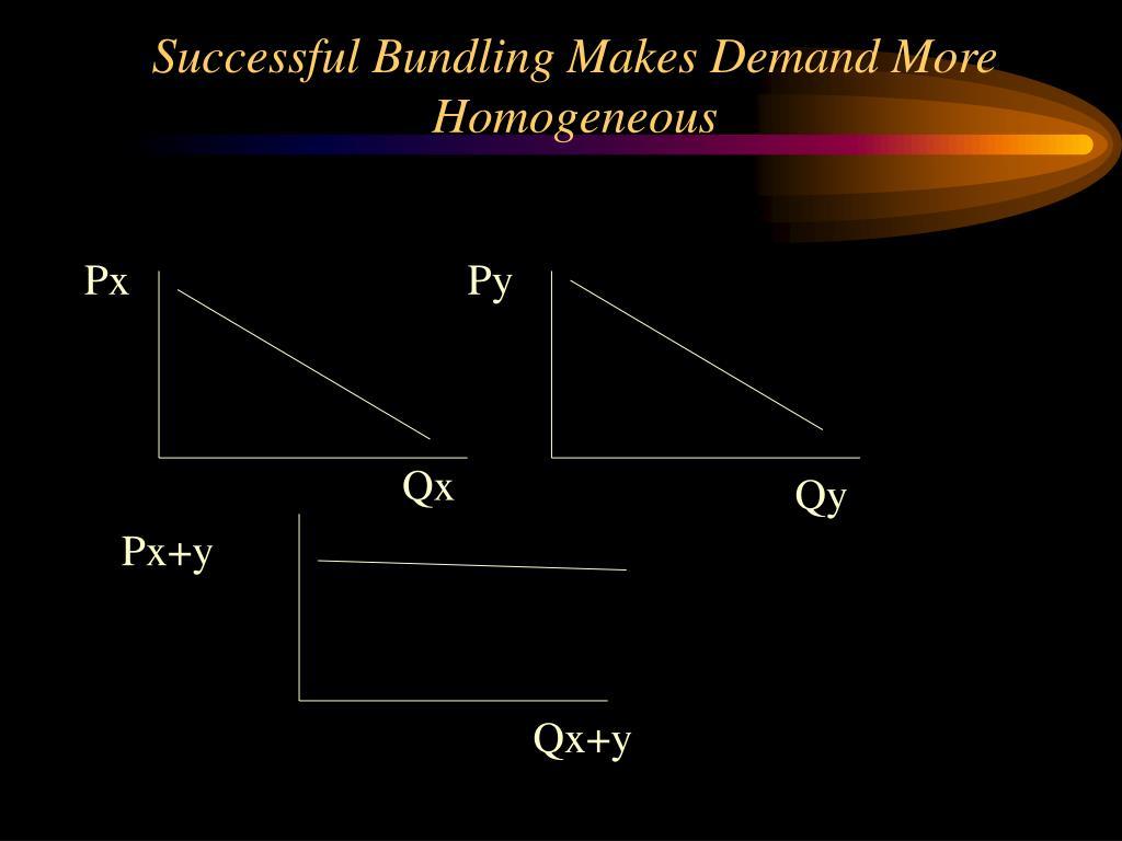 Successful Bundling Makes Demand More Homogeneous