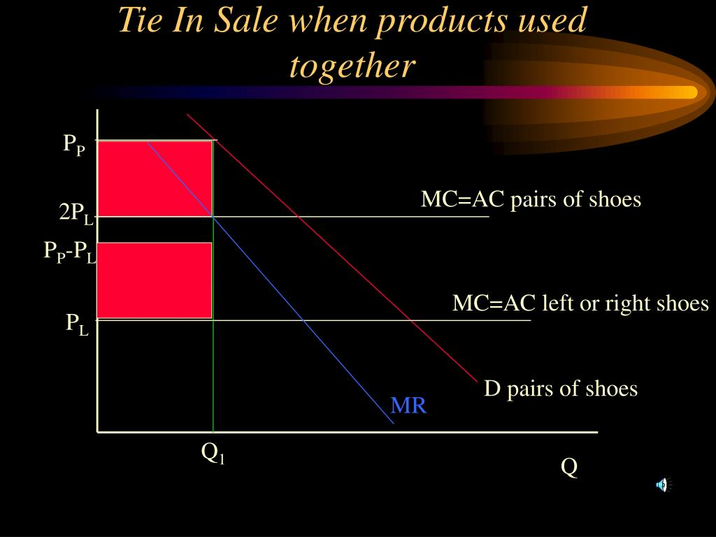 Tie In Sale when products used together