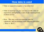 how data is used19