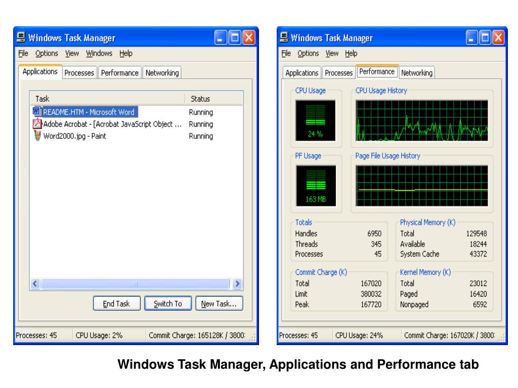 Windows Task Manager, Applications and Performance tab