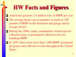hw facts and figures