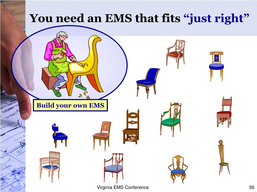 You need an EMS that fits