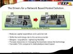 the drivers for a network based hosted solution