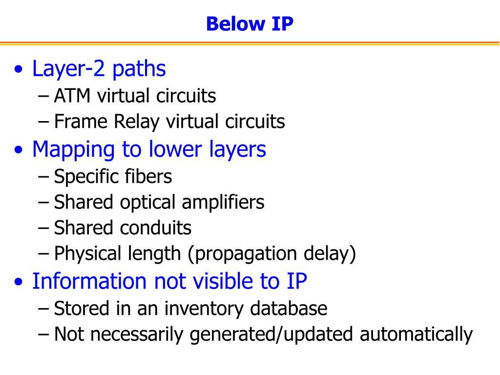 Below IP