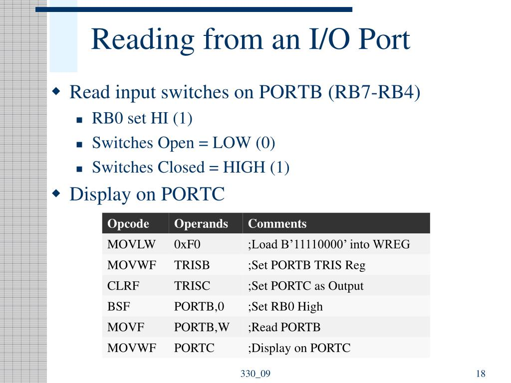 Reading from an I/O Port