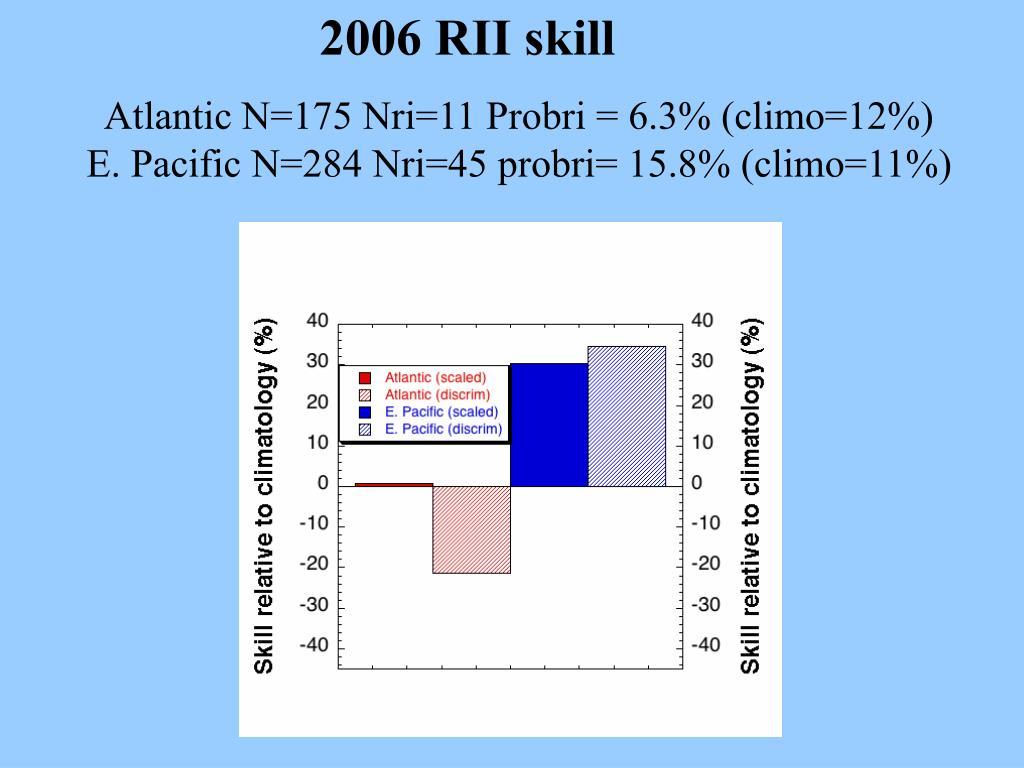 2006 RII skill