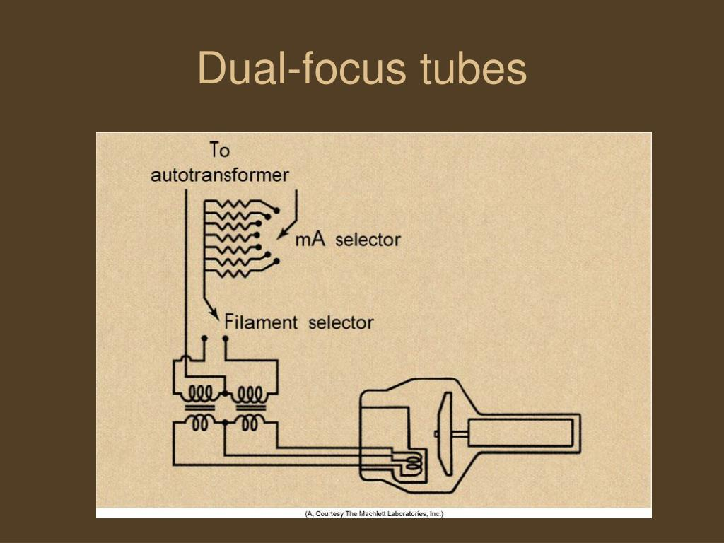 Dual-focus tubes