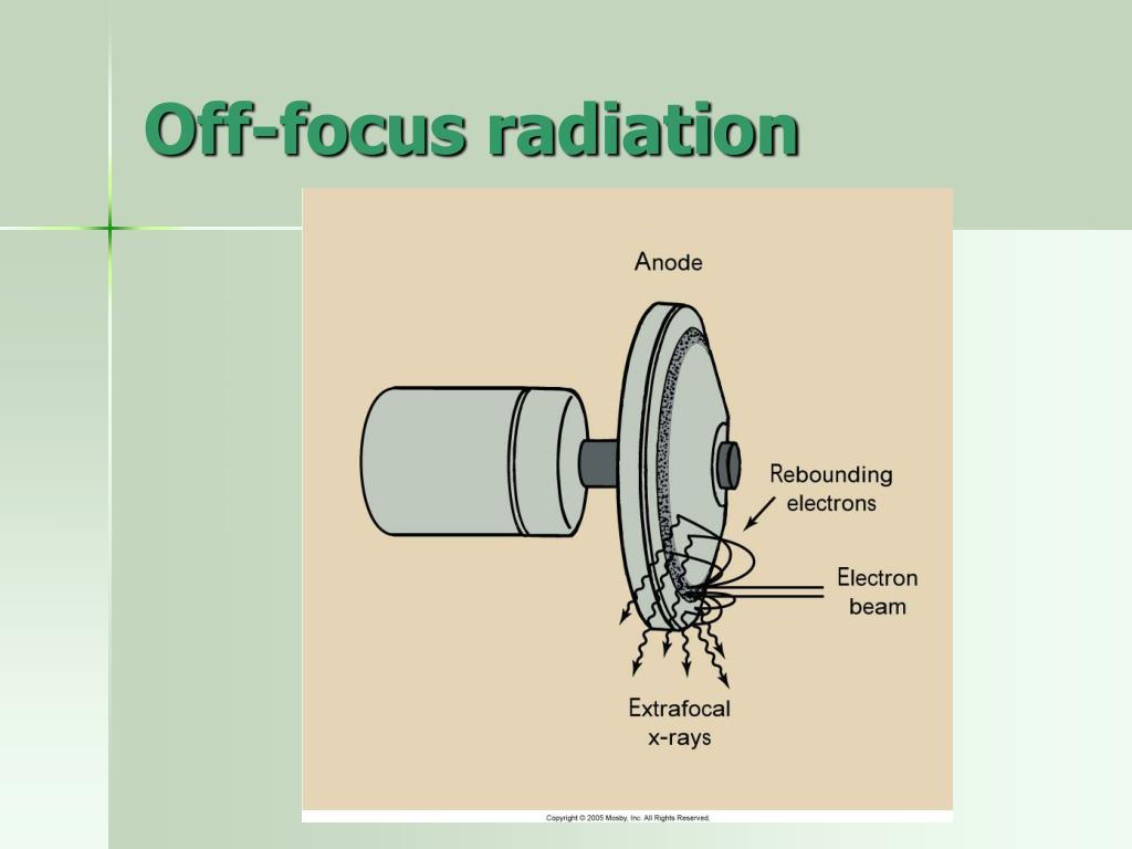 Off-focus radiation