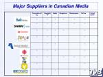 major suppliers in canadian media