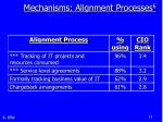 mechanisms alignment processes 6