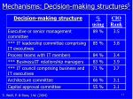 mechanisms decision making structures 5
