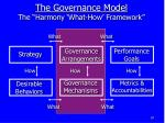 the governance model the harmony what how framework