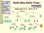 multi way radix trees example