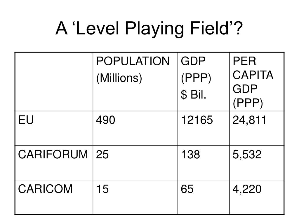 A 'Level Playing Field'?