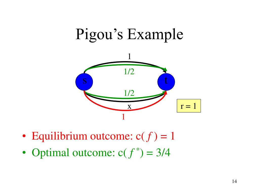 Pigou's Example