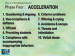phases of escalating behavior phase four acceleration