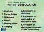 phases of escalating behavior phase six de escalation