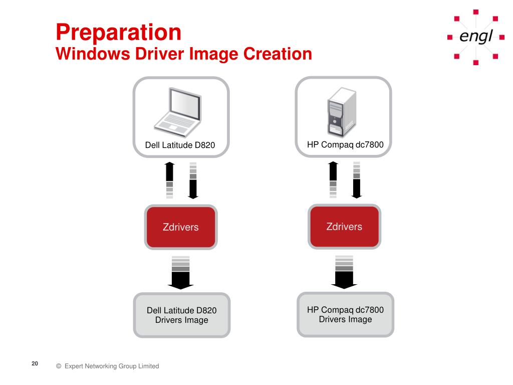 PPT - ENGL Imaging Toolkit ™ 5 PowerPoint Presentation - ID:15903