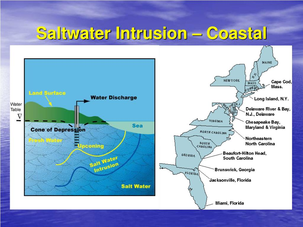 Saltwater Intrusion – Coastal