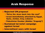 arab response