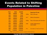 events related to shifting population in palestine