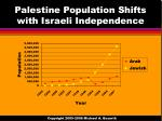palestine population shifts with israeli independence