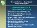 modeling objectives in southeastern wisconsin