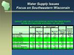 water supply issues focus on southeastern wisconsin3