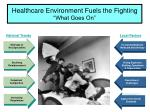 healthcare environment fuels the fighting what goes on