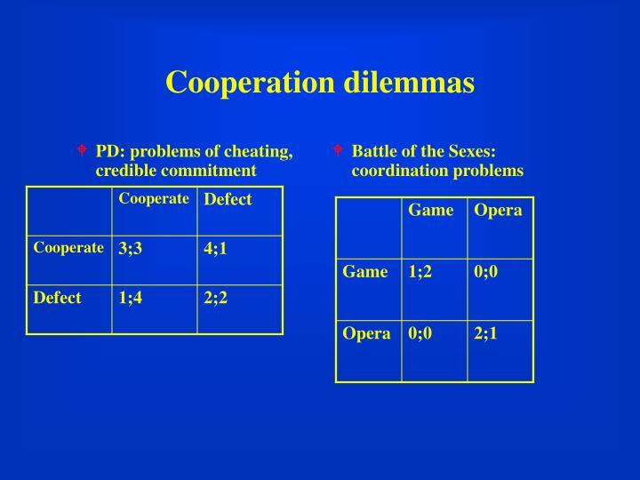 PD: problems of cheating, credible commitment