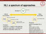 nli a spectrum of approaches