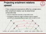 projecting entailment relations upward