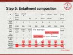 step 5 entailment composition