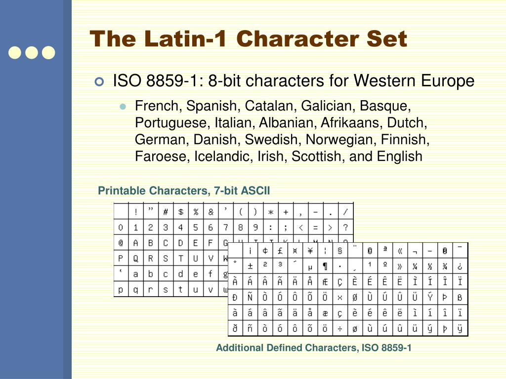 The Latin-1 Character Set