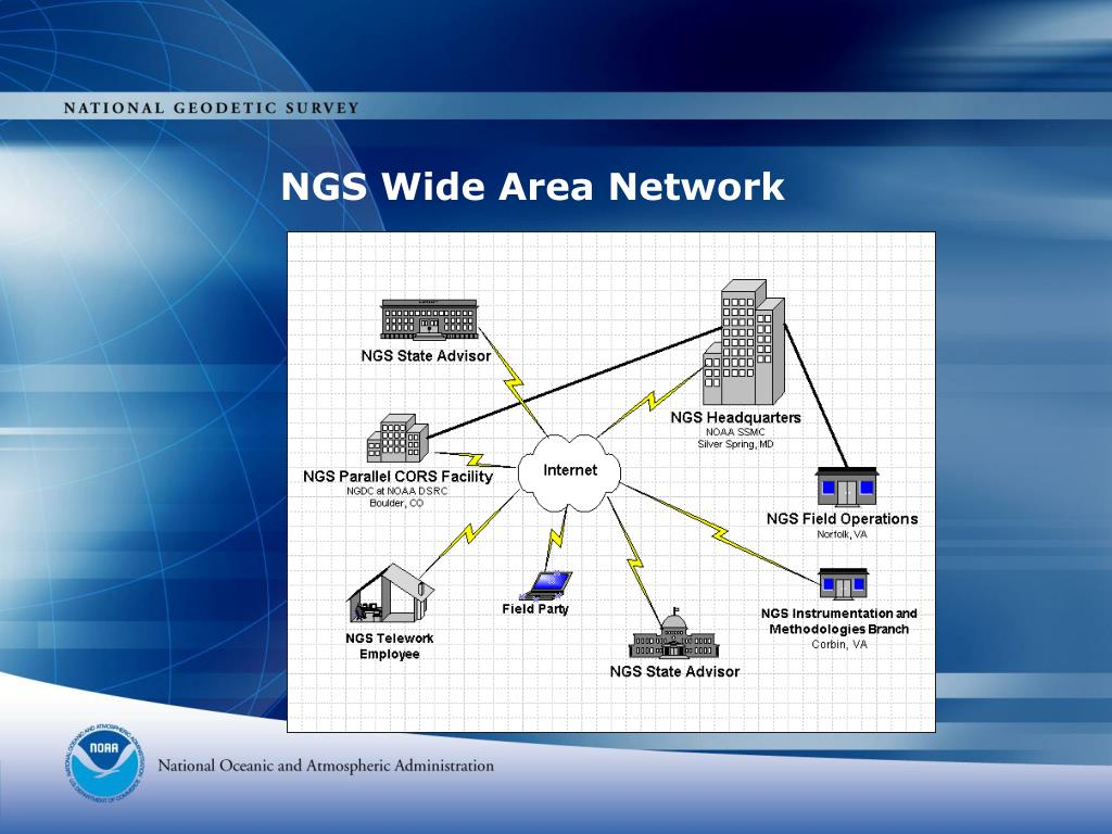 NGS Wide Area Network