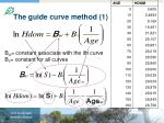 the guide curve method 1