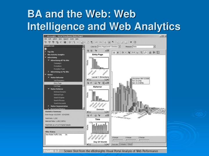 BA and the Web: Web